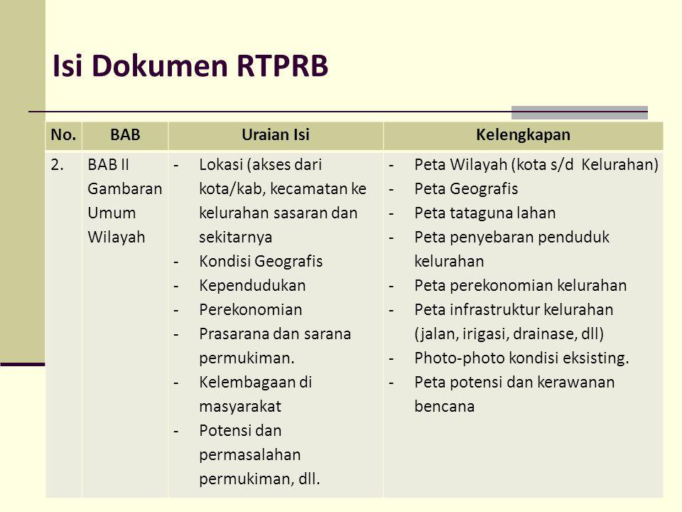Isi Dokumen RTPRB No. BAB Uraian Isi Kelengkapan 2.