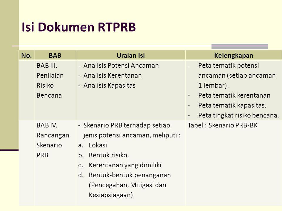 Isi Dokumen RTPRB No. BAB Uraian Isi Kelengkapan
