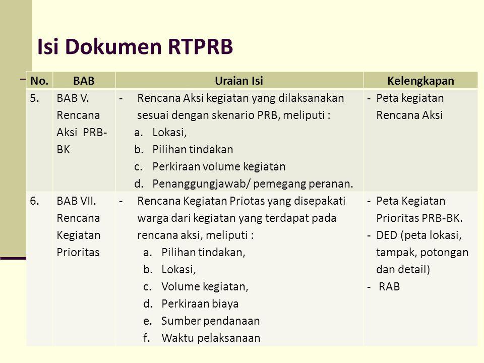 Isi Dokumen RTPRB No. BAB Uraian Isi Kelengkapan 5.