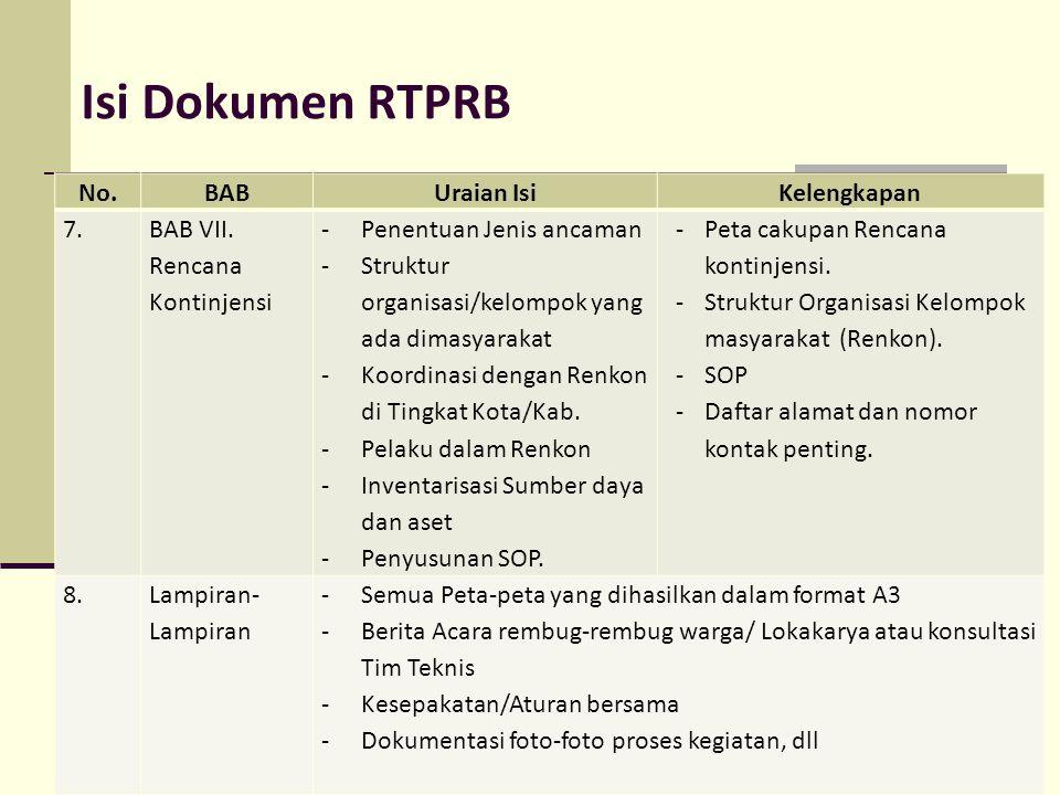 Isi Dokumen RTPRB No. BAB Uraian Isi Kelengkapan 7.