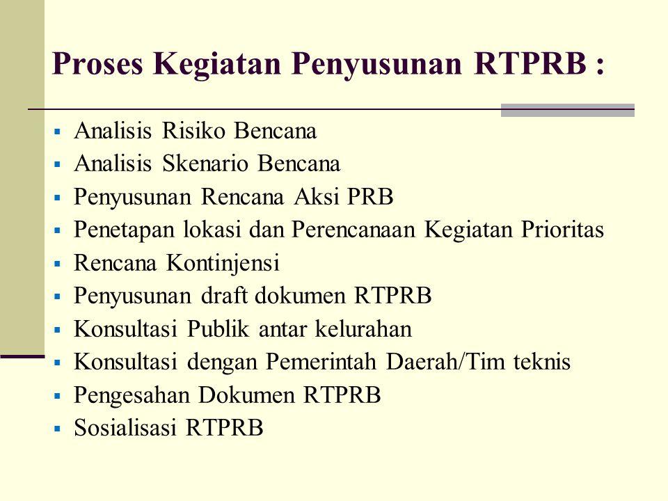 Proses Kegiatan Penyusunan RTPRB :