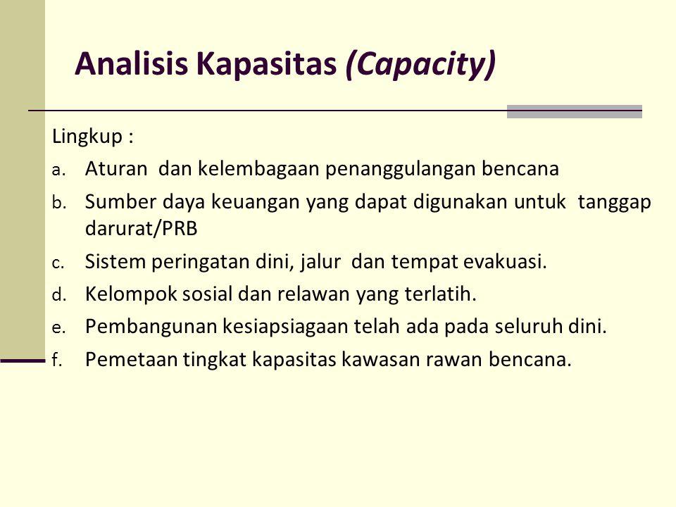 Analisis Kapasitas (Capacity)