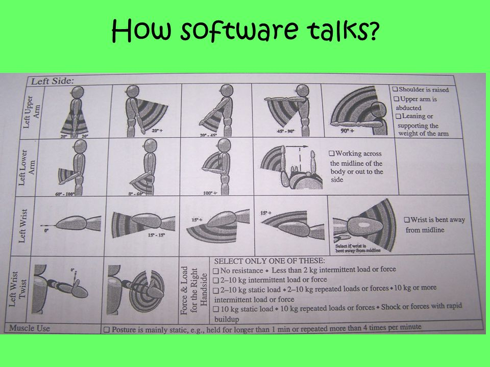 How software talks