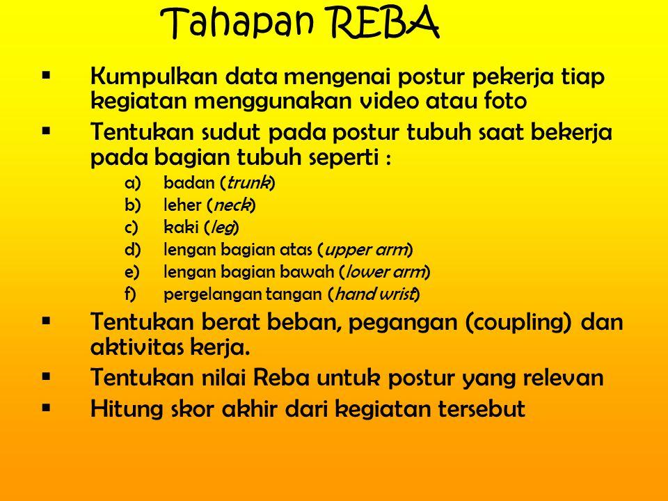 Tahapan REBA Kumpulkan data mengenai postur pekerja tiap kegiatan menggunakan video atau foto.