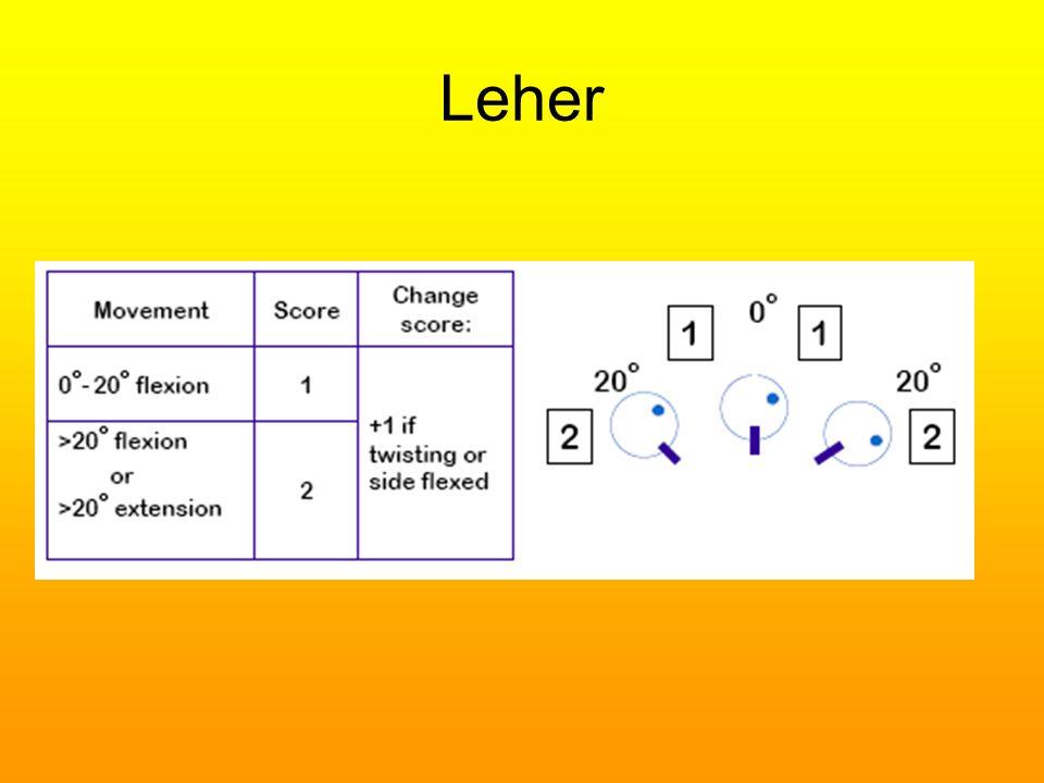 Leher