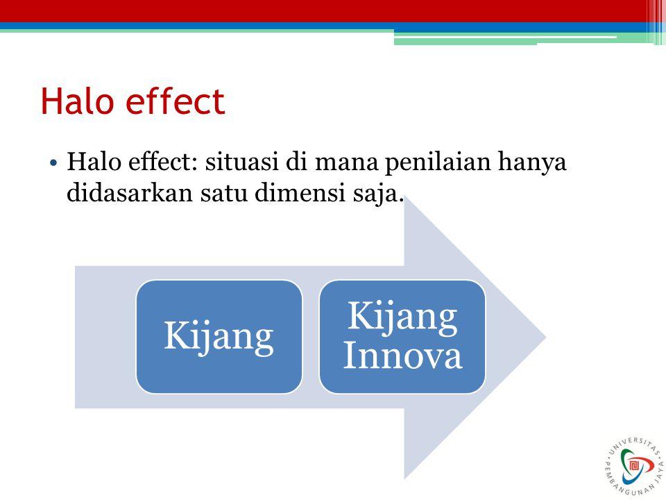 Kijang Innova Kijang Halo effect