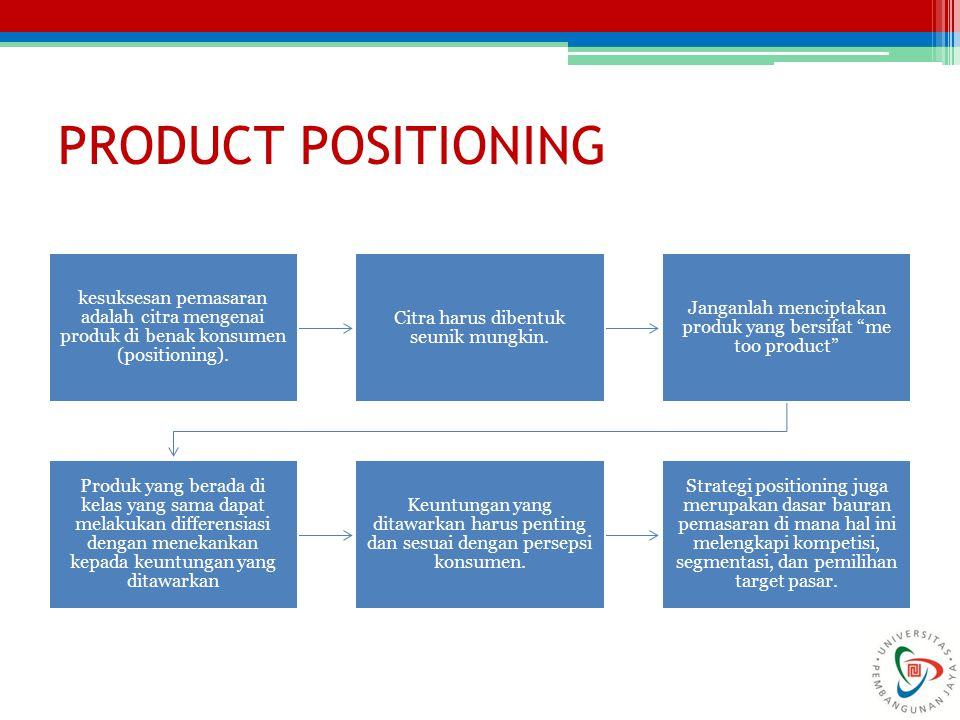 PRODUCT POSITIONING kesuksesan pemasaran adalah citra mengenai produk di benak konsumen (positioning).