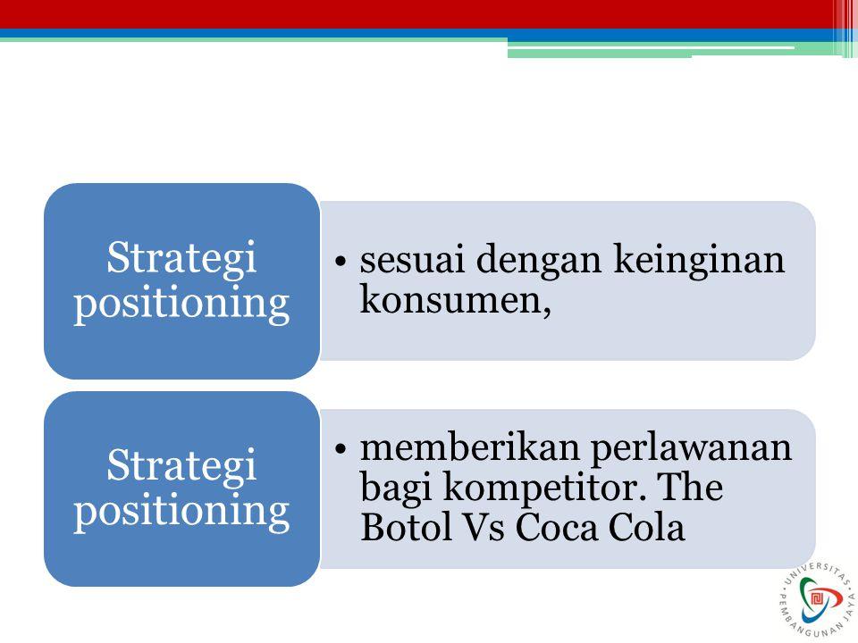 Strategi positioning sesuai dengan keinginan konsumen,