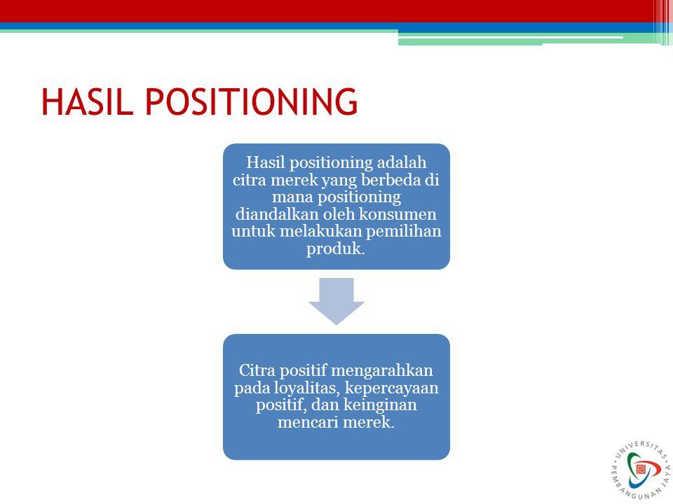 HASIL POSITIONING Hasil positioning adalah citra merek yang berbeda di mana positioning diandalkan oleh konsumen untuk melakukan pemilihan produk.