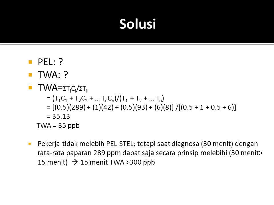 Solusi PEL: TWA: TWA=ΣTiCi/ΣTi