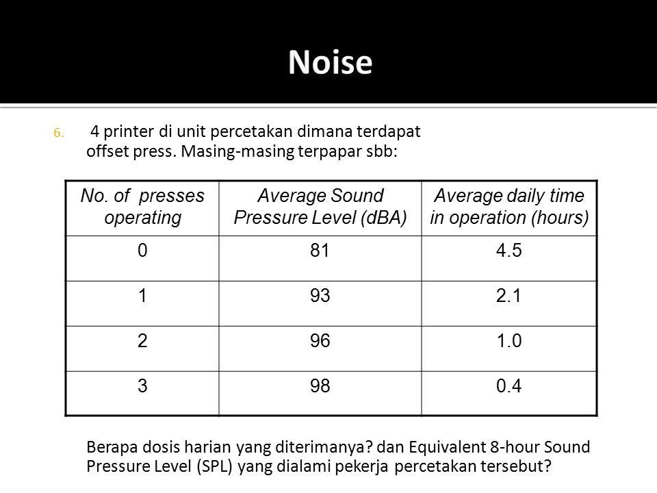 Noise 4 printer di unit percetakan dimana terdapat