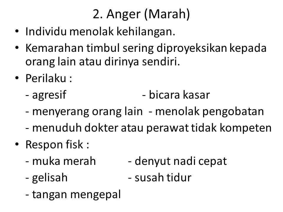 2. Anger (Marah) Individu menolak kehilangan.