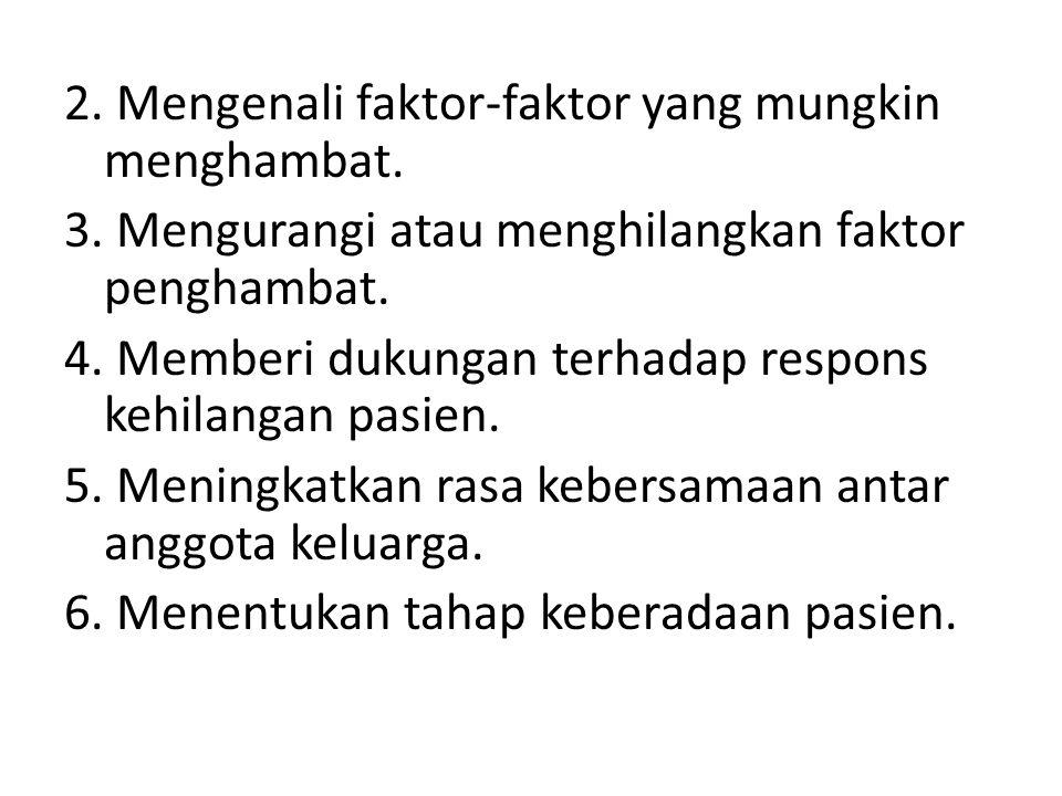 2. Mengenali faktor-faktor yang mungkin menghambat. 3