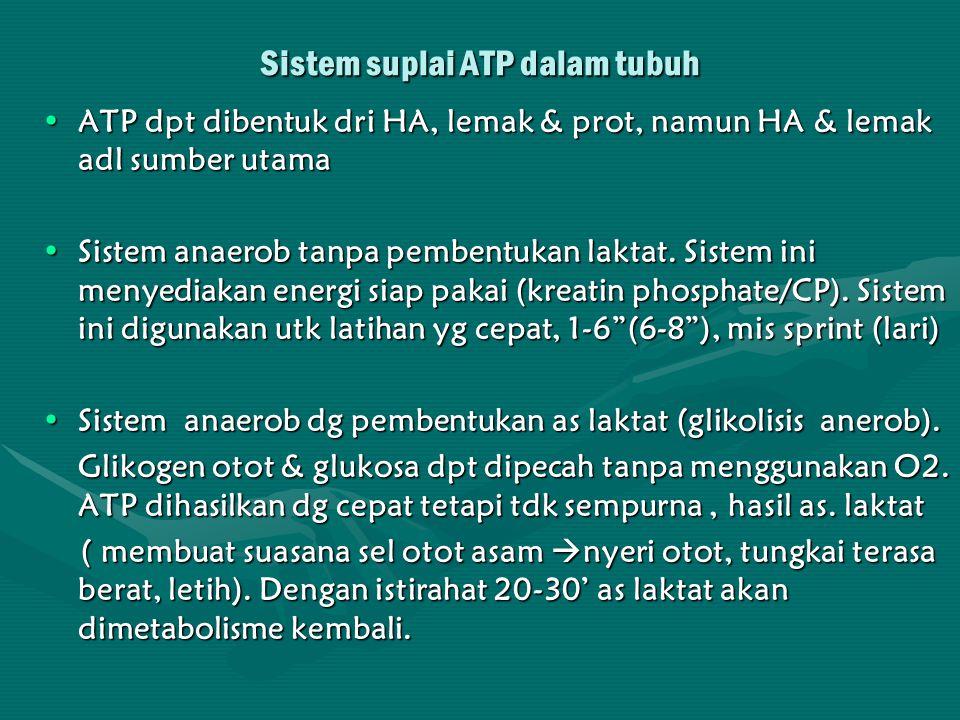 Sistem suplai ATP dalam tubuh