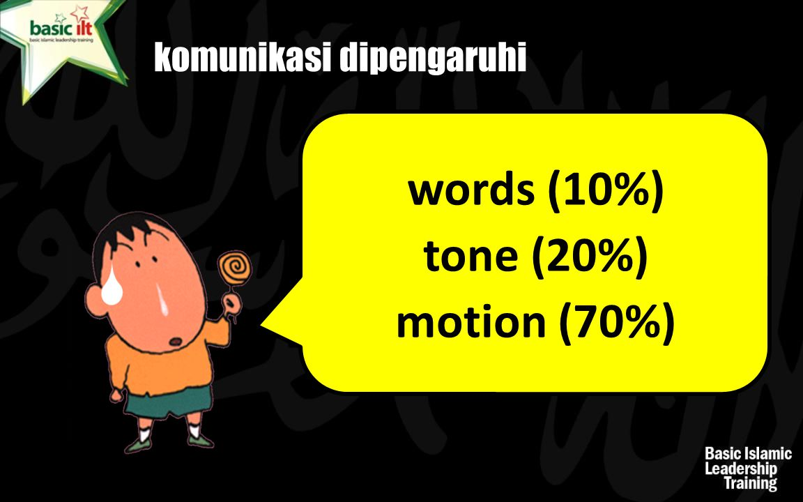 words (10%) tone (20%) motion (70%)