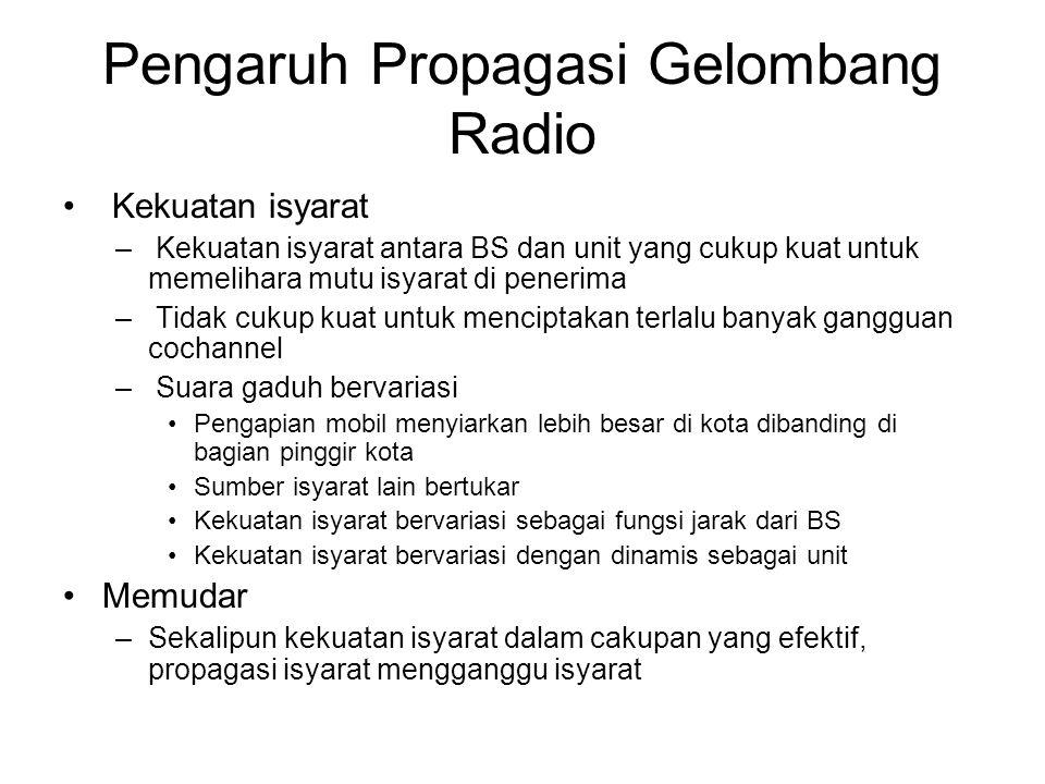 Pengaruh Propagasi Gelombang Radio