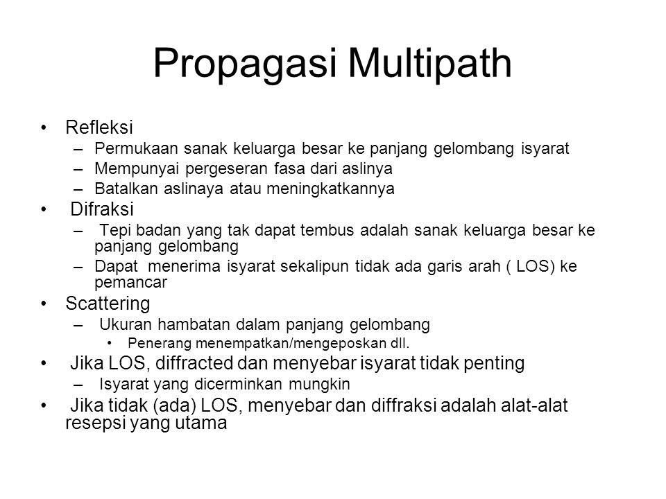 Propagasi Multipath Refleksi Difraksi Scattering
