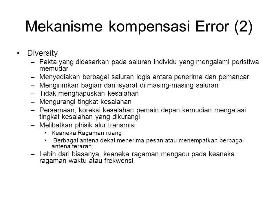 Mekanisme kompensasi Error (2)