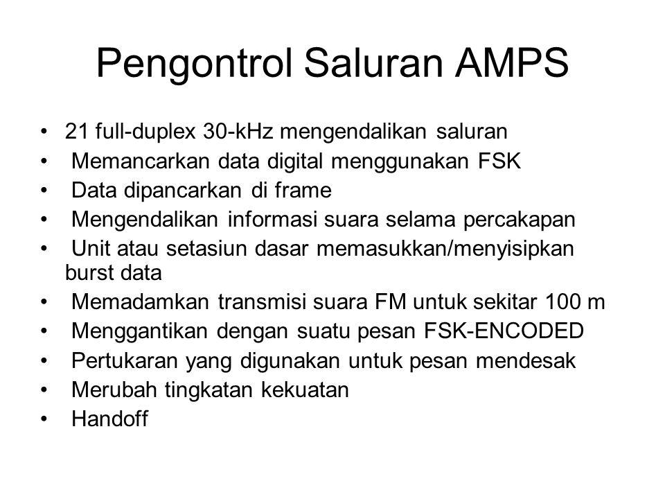 Pengontrol Saluran AMPS