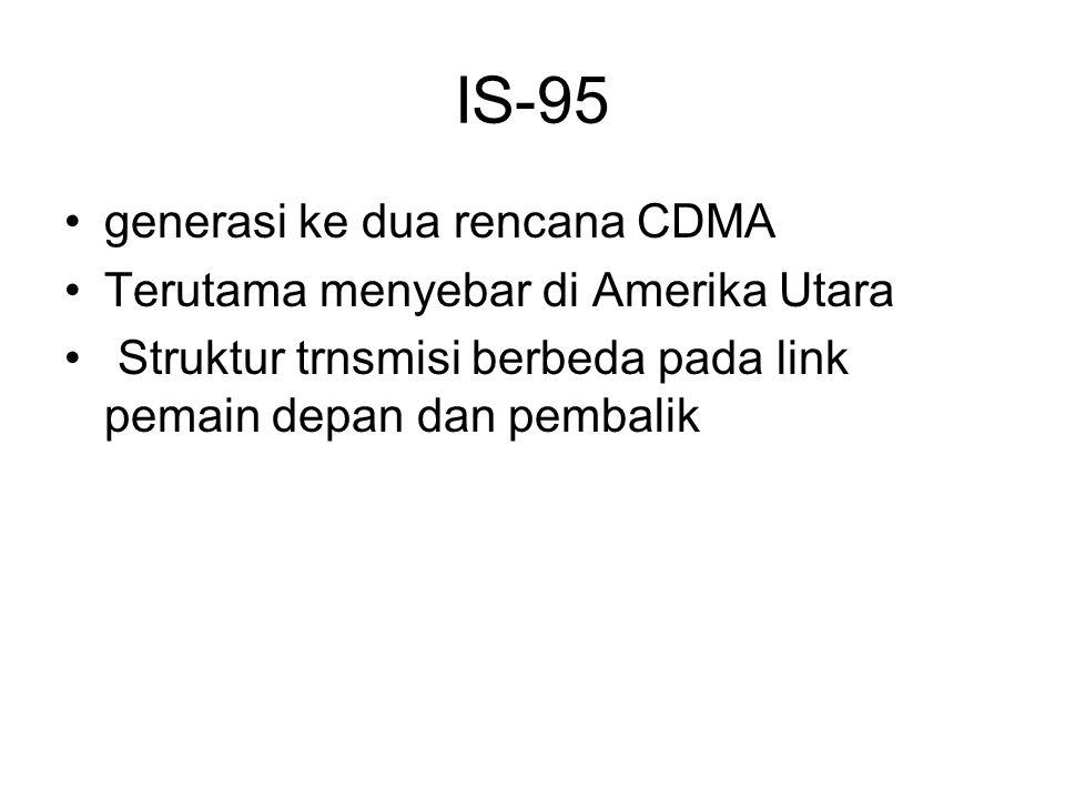 IS-95 generasi ke dua rencana CDMA Terutama menyebar di Amerika Utara