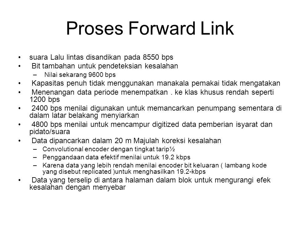Proses Forward Link suara Lalu lintas disandikan pada 8550 bps