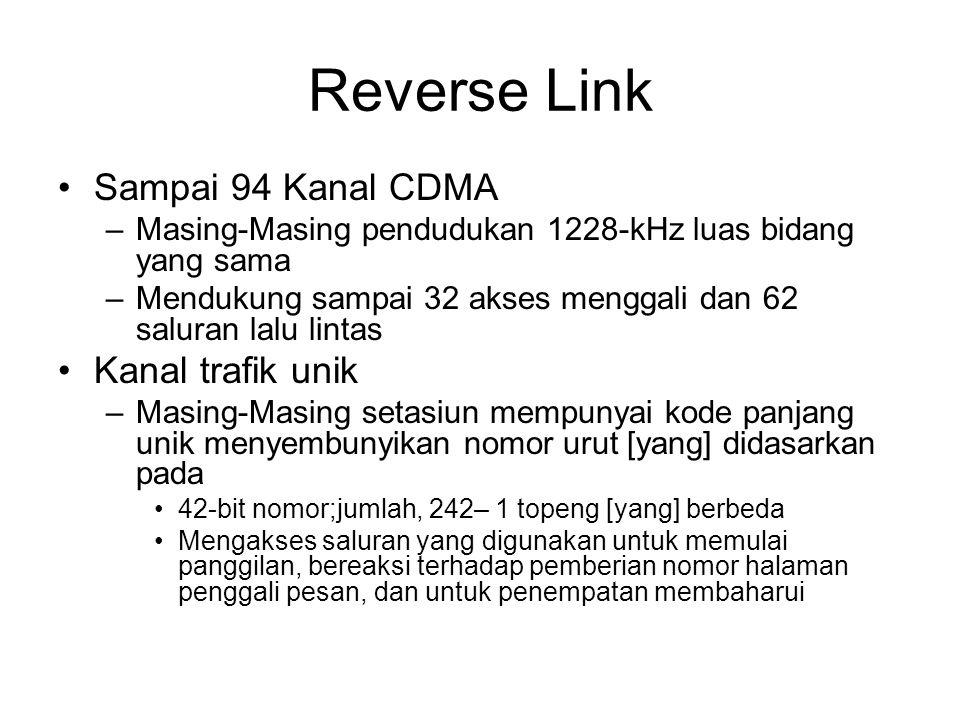 Reverse Link Sampai 94 Kanal CDMA Kanal trafik unik