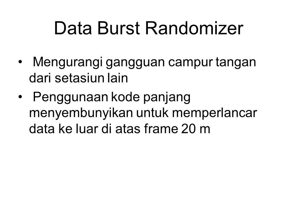 Data Burst Randomizer Mengurangi gangguan campur tangan dari setasiun lain.