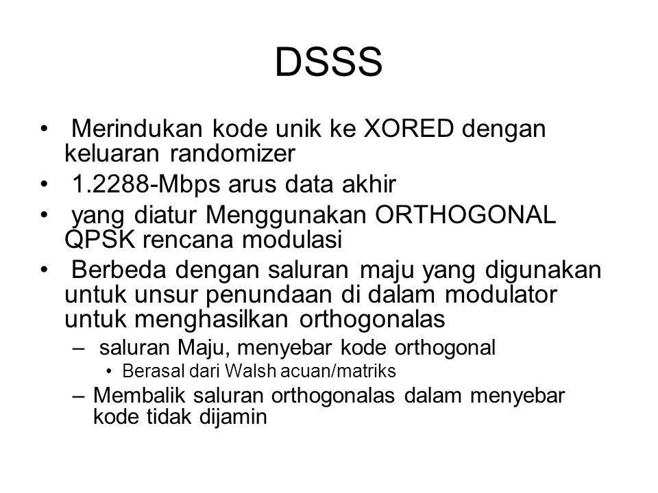 DSSS Merindukan kode unik ke XORED dengan keluaran randomizer