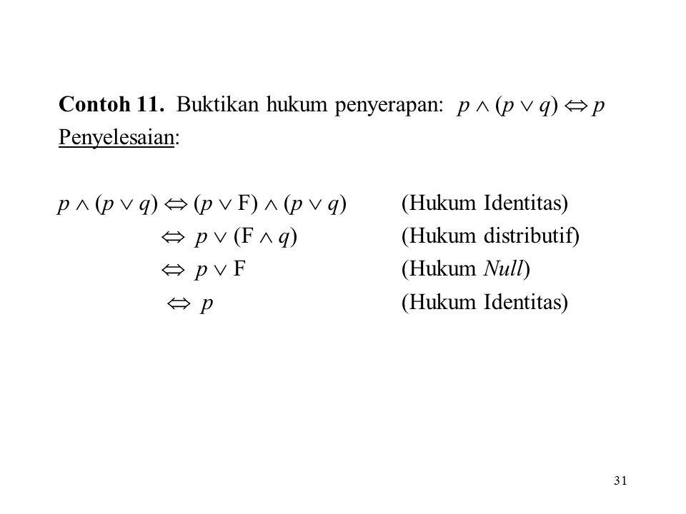 Contoh 11. Buktikan hukum penyerapan: p  (p  q)  p