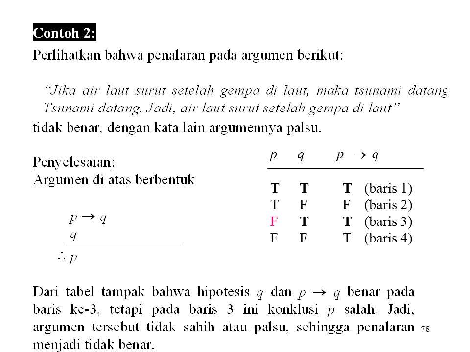 p q p ® q T T T (baris 1) T F F (baris 2) F T T (baris 3) F F T (baris 4)