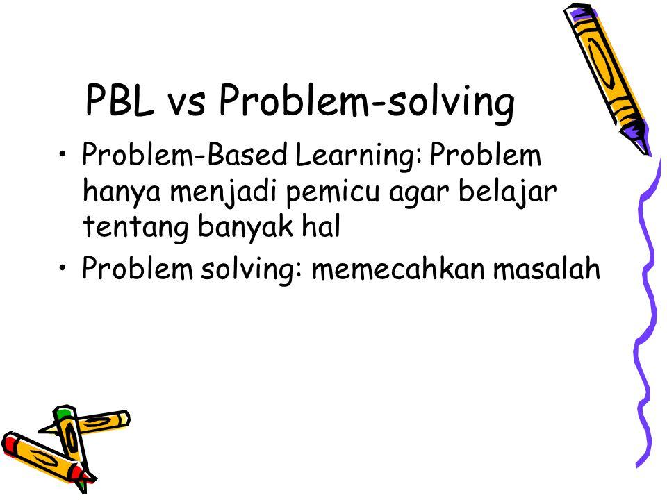 PBL vs Problem-solving
