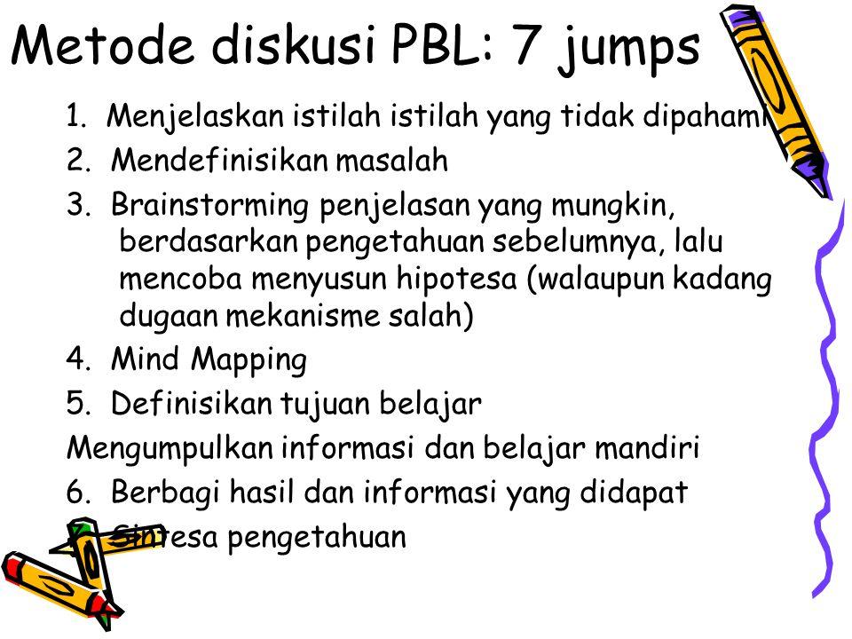 Metode diskusi PBL: 7 jumps