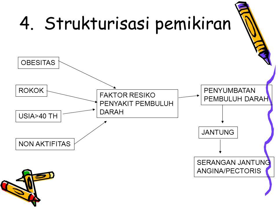 4. Strukturisasi pemikiran