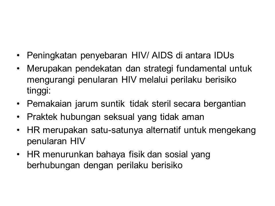 Peningkatan penyebaran HIV/ AIDS di antara IDUs