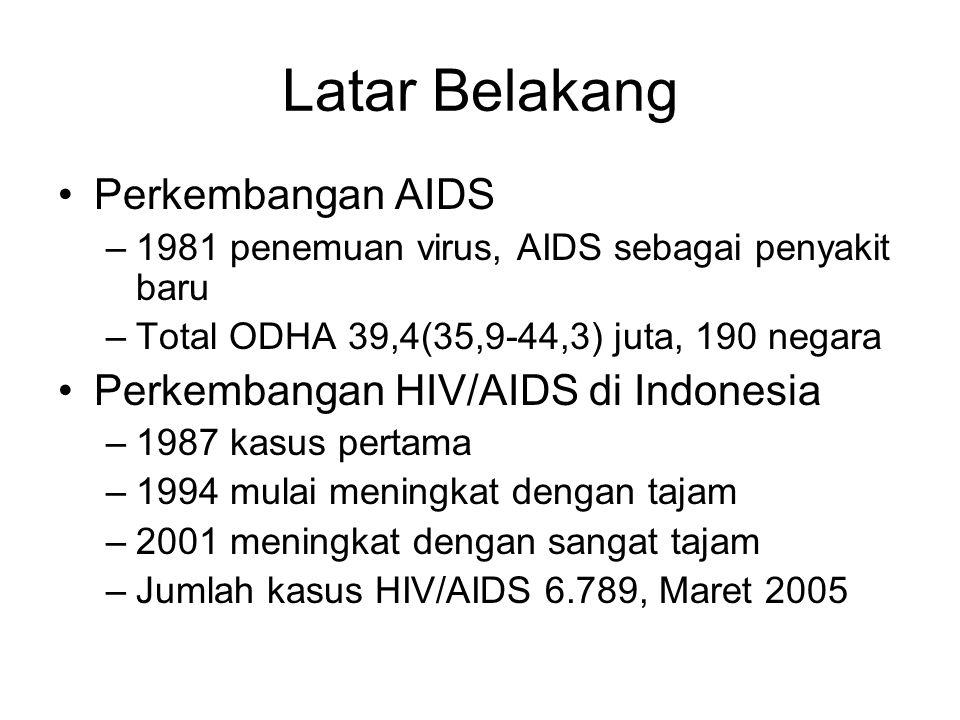 Latar Belakang Perkembangan AIDS Perkembangan HIV/AIDS di Indonesia