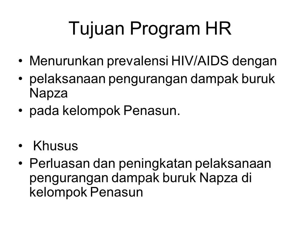 Tujuan Program HR Menurunkan prevalensi HIV/AIDS dengan