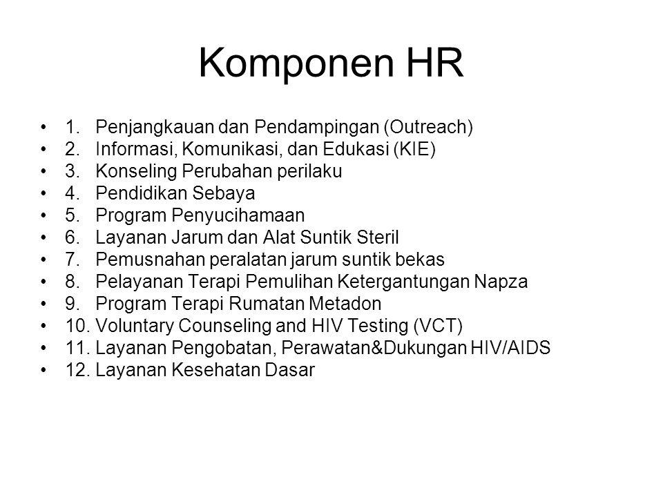Komponen HR 1. Penjangkauan dan Pendampingan (Outreach)