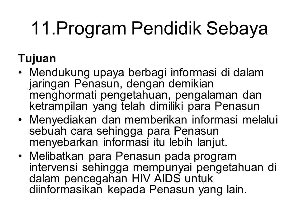 11.Program Pendidik Sebaya