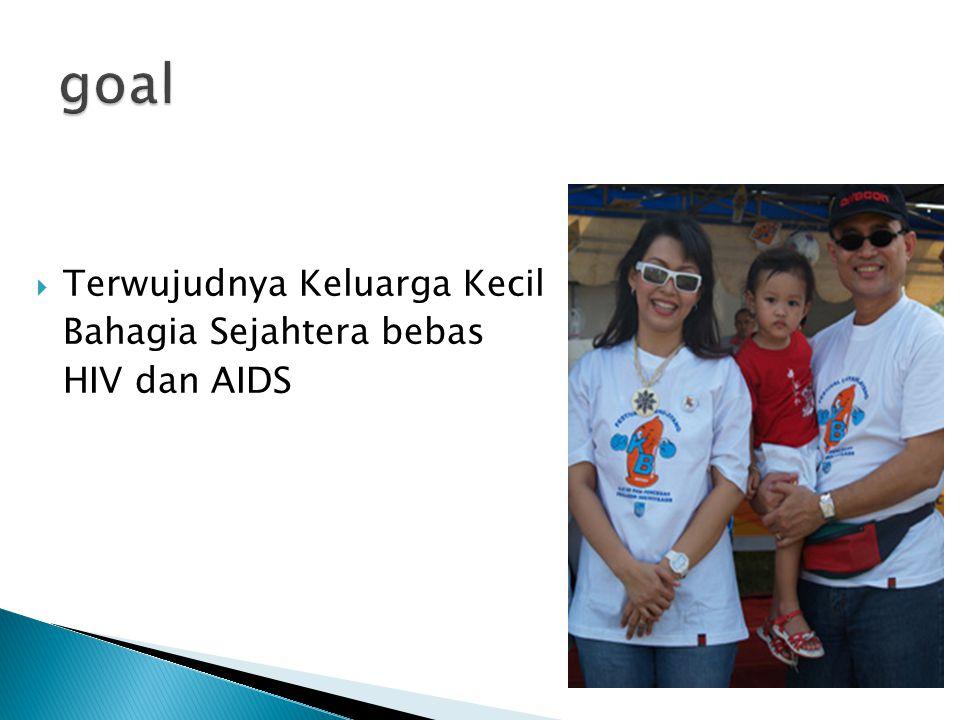 goal Terwujudnya Keluarga Kecil Bahagia Sejahtera bebas HIV dan AIDS