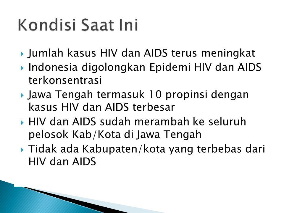Kondisi Saat Ini Jumlah kasus HIV dan AIDS terus meningkat