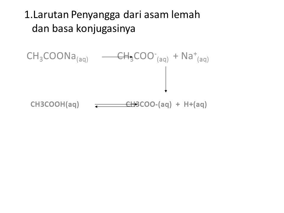 1.Larutan Penyangga dari asam lemah dan basa konjugasinya