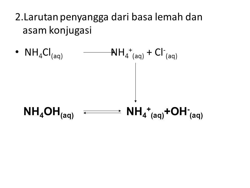 2.Larutan penyangga dari basa lemah dan asam konjugasi