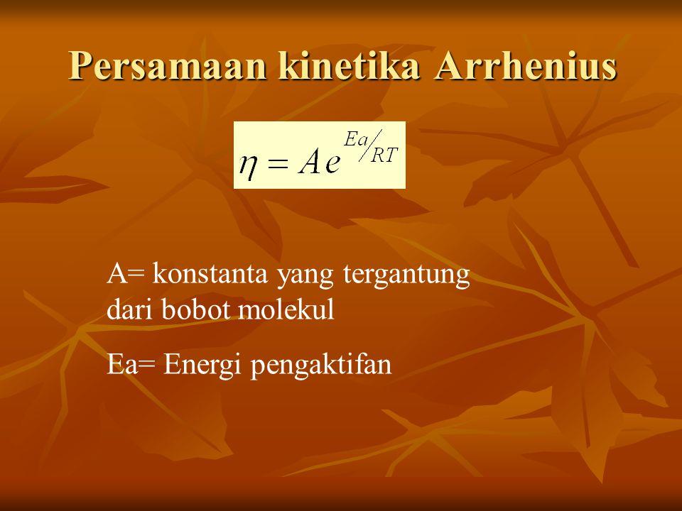 Persamaan kinetika Arrhenius