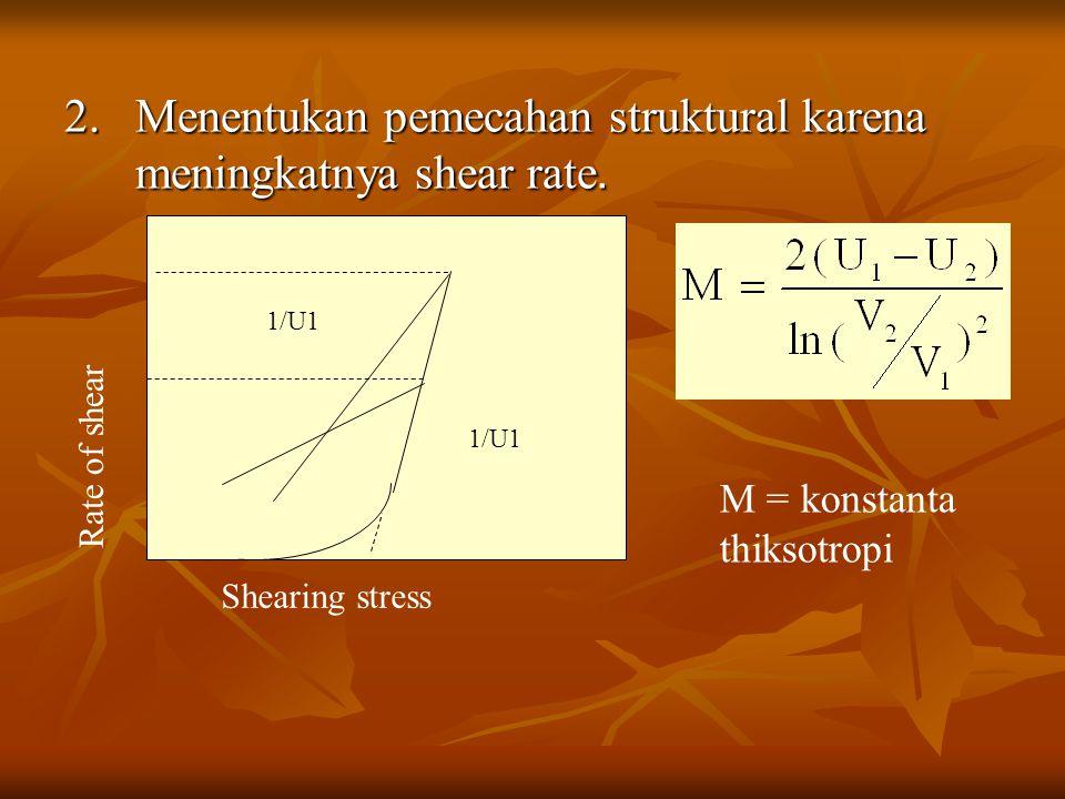 Menentukan pemecahan struktural karena meningkatnya shear rate.