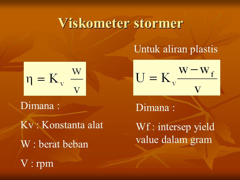 Viskometer stormer Untuk aliran plastis Dimana : Dimana :