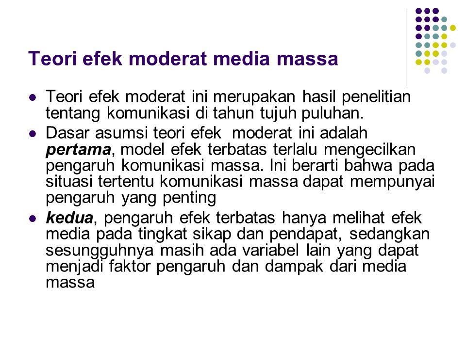 Teori efek moderat media massa