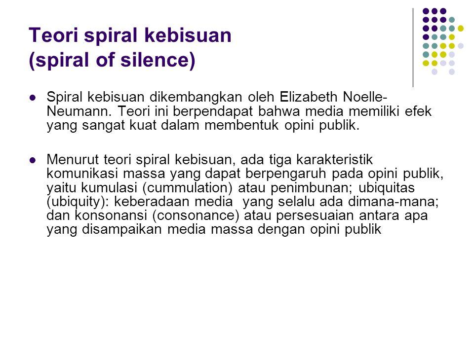 Teori spiral kebisuan (spiral of silence)