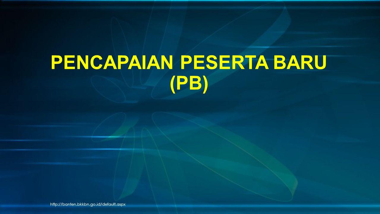 PENCAPAIAN PESERTA BARU (PB)