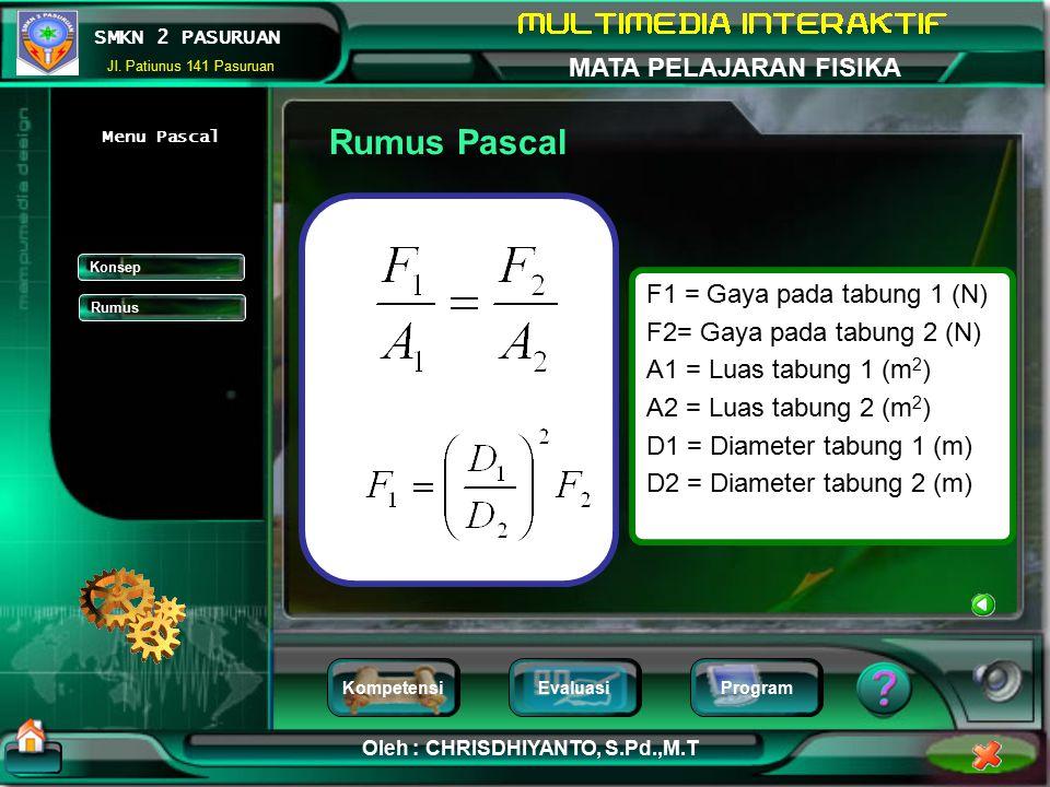 Rumus Pascal F1 = Gaya pada tabung 1 (N) F2= Gaya pada tabung 2 (N)