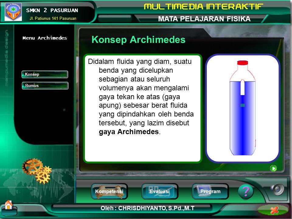 Konsep Archimedes Menu Archimedes.